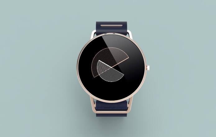 Shammane Luxus-Smartwatch